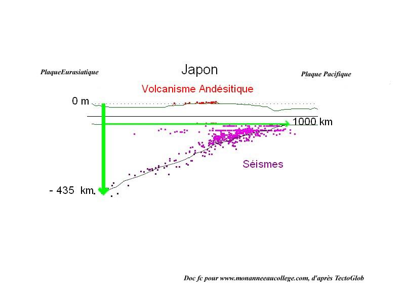 rencontre plaques japon